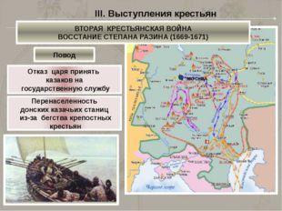 МОСКВА Кагальницкий городок Яицкий городок III. Выступления крестьян ВТОРАЯ
