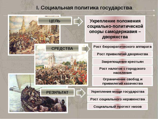 I. Социальная политика государства ЦЕЛЬ Укрепление положения социально-полити...