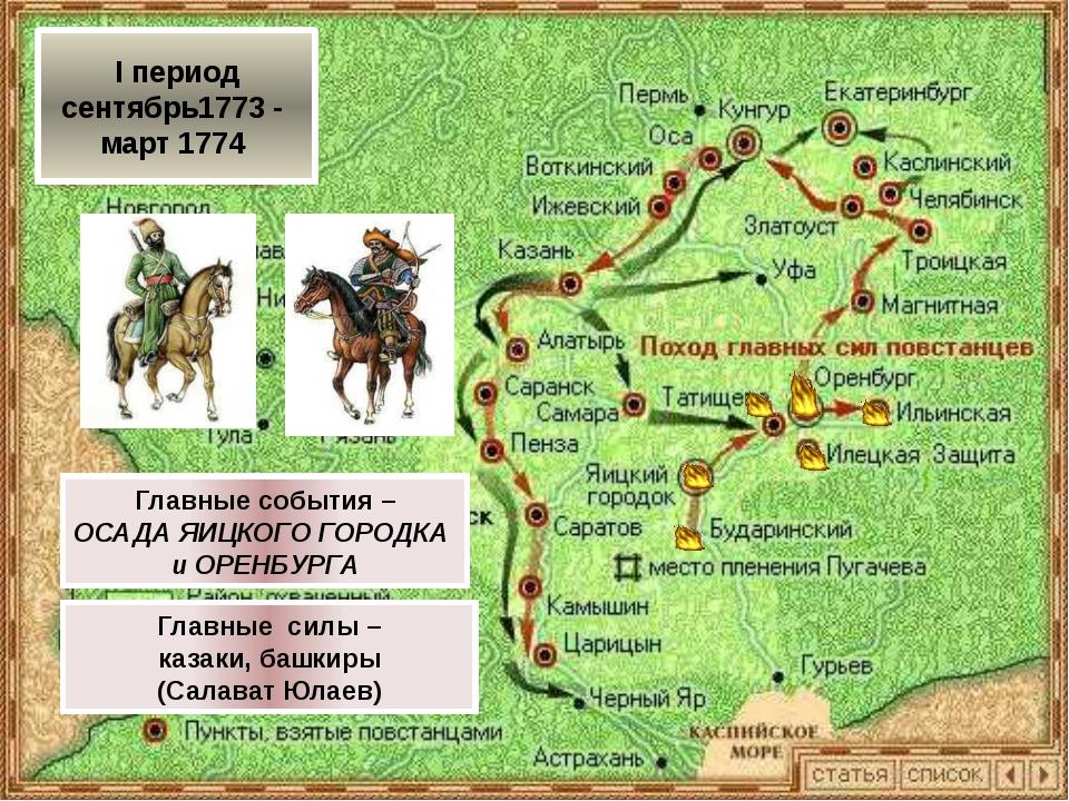 II период апрель – июль 1774 Главное событие – ВЗЯТИЕ КАЗАНИ Главные силы – б...