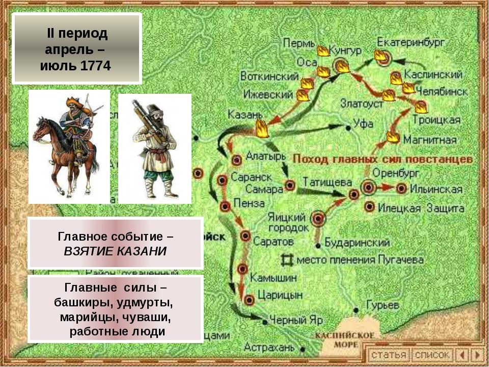 III период июль 1774 – сентябрь 1774 Главное событие – ВОССТАНИЕ В ПОВОЛЖЬЕ Г...