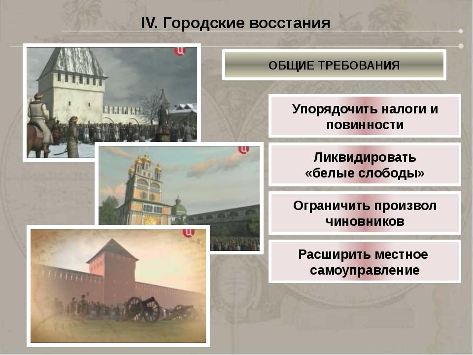МОСКВА IV. Городские восстания СОЛЯНОЙ БУНТ (1648 ГОД) Что послужило толчком...