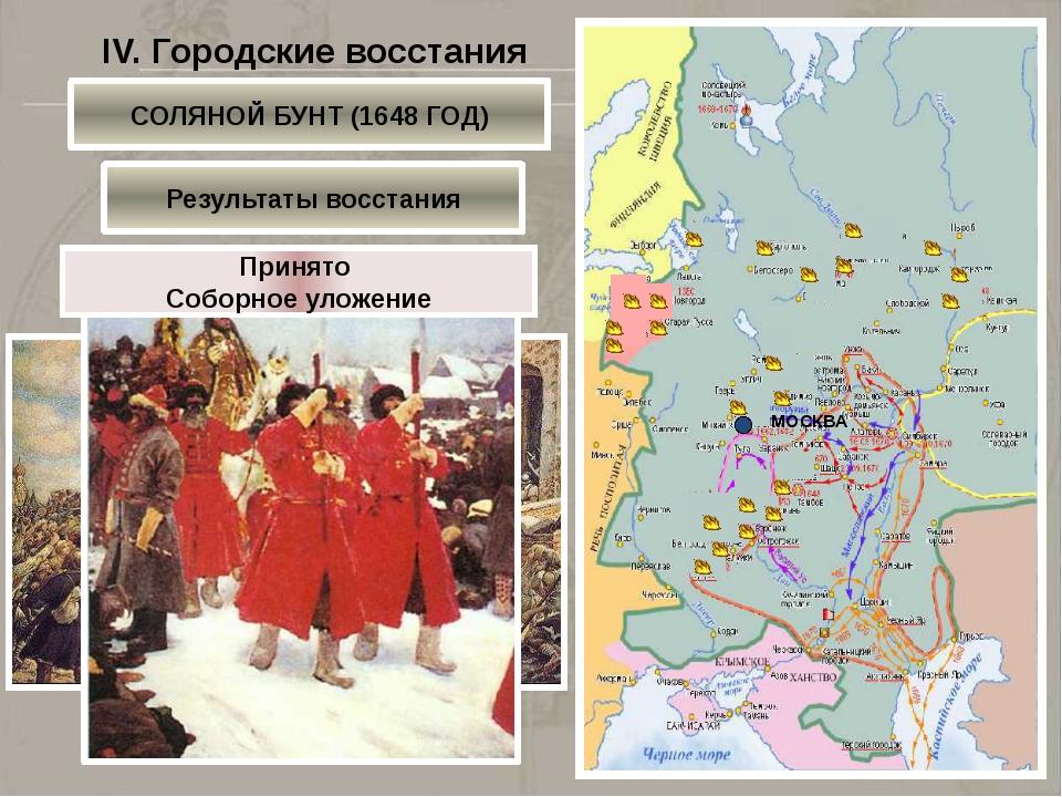 IV. Городские восстания ПСКОВСКОЕ и НОВГОРОДСКОЕ ВОССТАНИЕ (1649 ГОД) Псков Н...