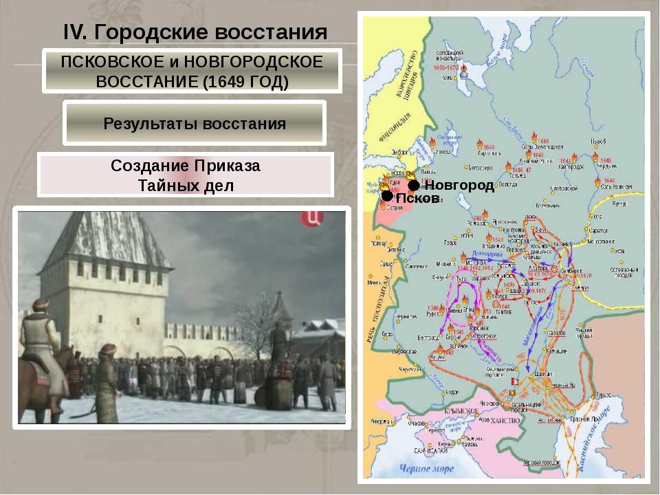 Астрахань IV. Городские восстания IV. Астраханское восстание (1705) Что посл...