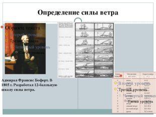 Определение силы ветра Адмирал Франсис Бофорт. В 1805 г. Разработал 12-балльн