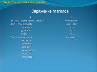 * «Удивительная часть речи –глагол!» Спряжение глаголов II на - ить (кроме бр