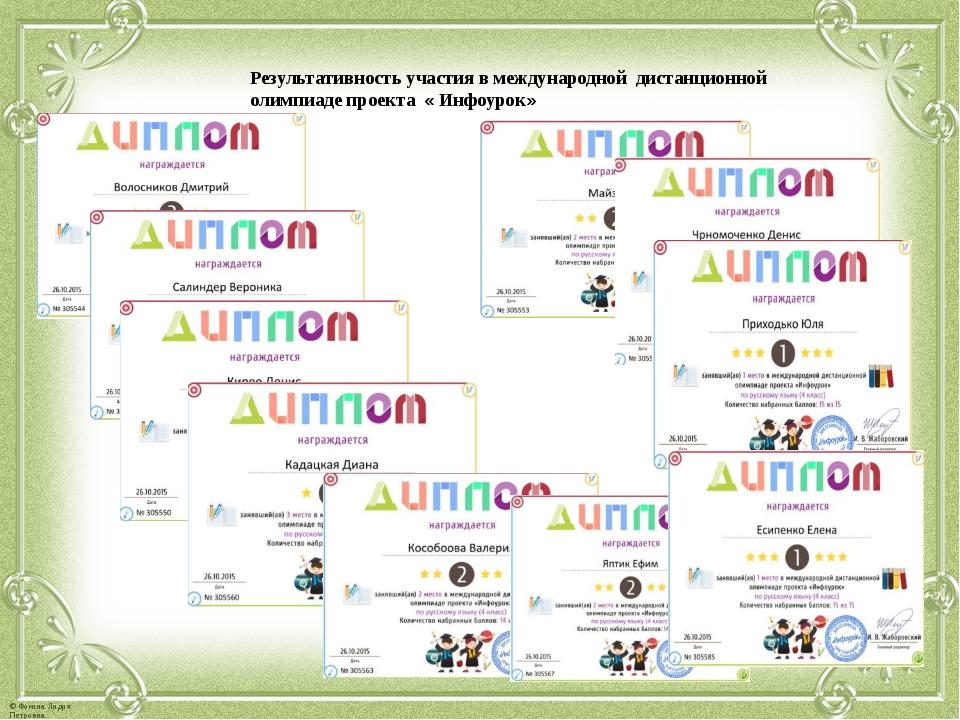 Результативность участия в международной дистанционной олимпиаде проекта « Ин...