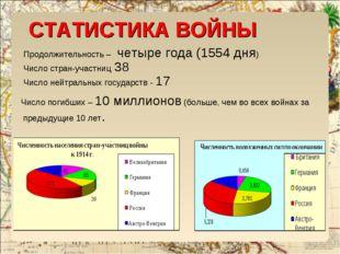 СТАТИСТИКА ВОЙНЫ Продолжительность – четыре года (1554 дня) Число стран-участ