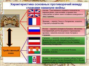 Характеристика основных противоречий между странами накануне войны Тройствен