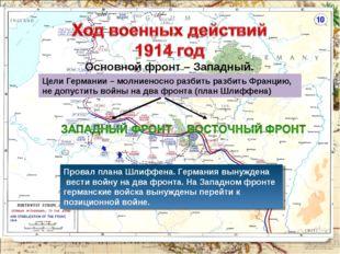 Провал плана Шлиффена. Германия вынуждена вести войну на два фронта. На Запад