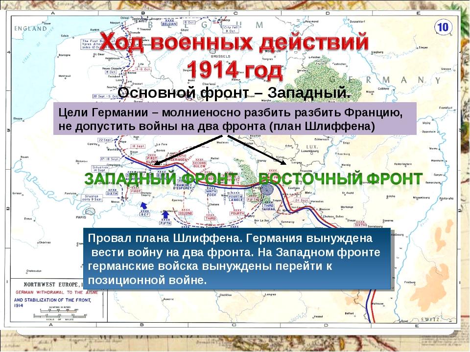 Провал плана Шлиффена. Германия вынуждена вести войну на два фронта. На Запад...