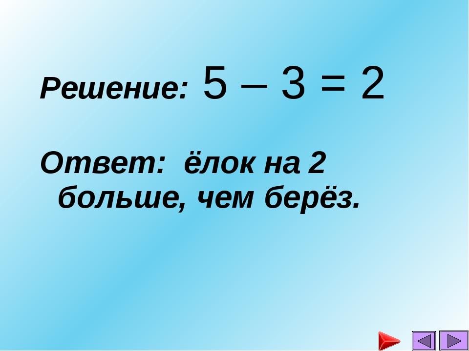 Решение: 5 – 3 = 2 Ответ: ёлок на 2 больше, чем берёз....