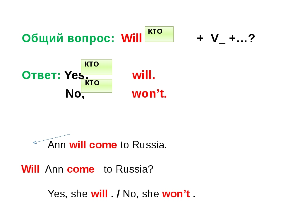 Общий вопрос: Will + + V_ +…? Ответ: Yes, will. No, won't. Ann will come to...