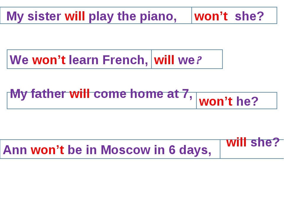 My sister will play the piano, won't she? We won't learn French, will we? My...