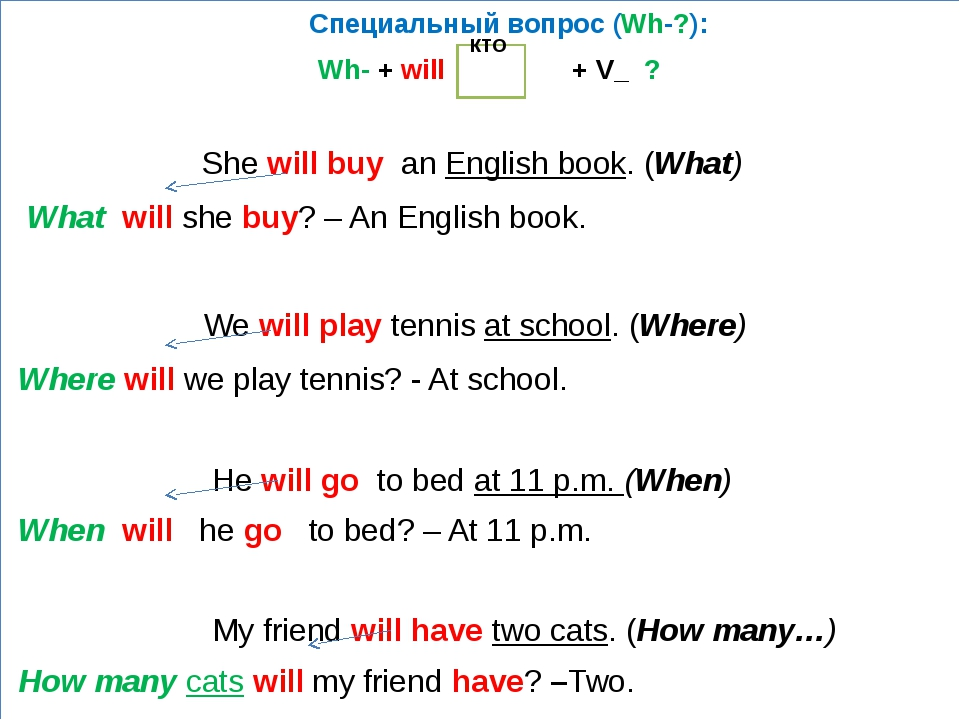 Специальный вопрос (Wh-?): Wh- + will + V_ ? She will buy an English book. (...