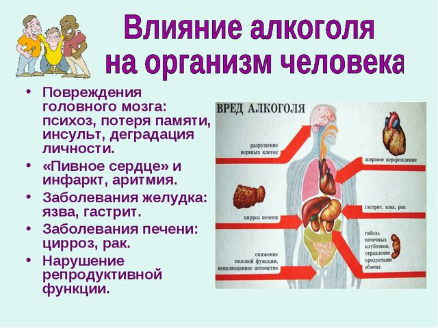 Повреждения головного мозга: психоз, потеря памяти, инсульт, деградация лично...