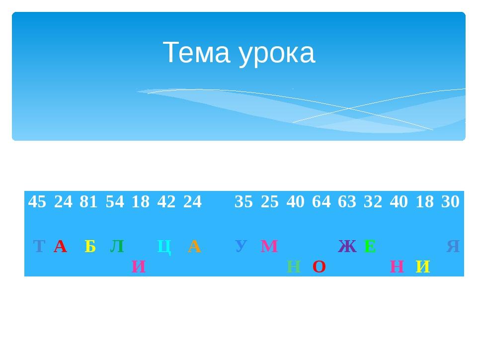 Тема урока Т А Б Л И Ц А  У М Н О Ж Е Н И Я 45 24 81 54 18 42 24...