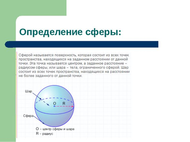 Определение сферы: