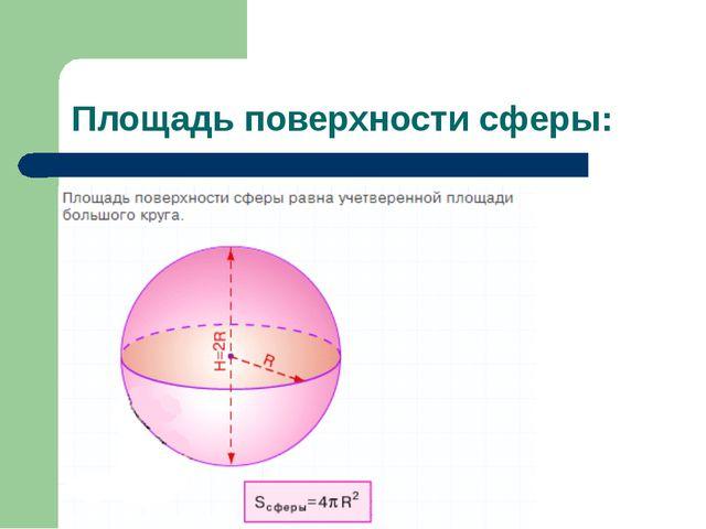 Площадь поверхности сферы: