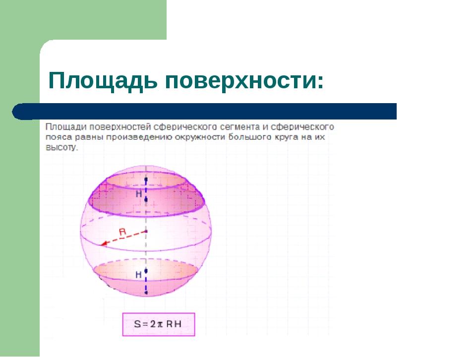 Площадь поверхности: