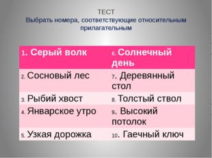 ТЕСТ Выбрать номера, соответствующие относительным прилагательным 1.Серый вол