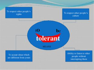 tO be tolerant MEANS To respect other people's rights Ability to listen to o