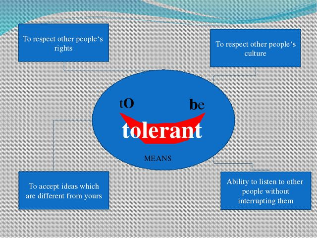 tO be tolerant MEANS To respect other people's rights Ability to listen to o...