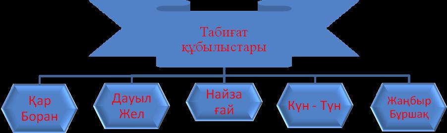 http://kaz.docdat.com/pars_docs/refs/49/48681/48681_html_64642bc6.png