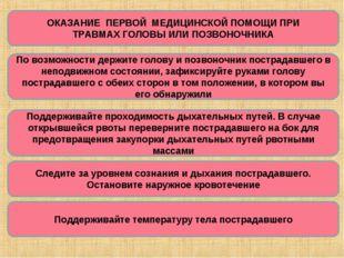 ОКАЗАНИЕ ПЕРВОЙ МЕДИЦИНСКОЙ ПОМОЩИ ПРИ ТРАВМАХ ГОЛОВЫ ИЛИ ПОЗВОНОЧНИКА По воз