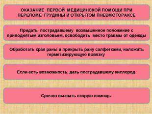 ОКАЗАНИЕ ПЕРВОЙ МЕДИЦИНСКОЙ ПОМОЩИ ПРИ ПЕРЕЛОМЕ ГРУДИНЫ И ОТКРЫТОМ ПНЕВМОТОРА