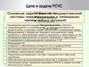 Структура РСЧС РСЧС строится по территориально-производственному принципу, с