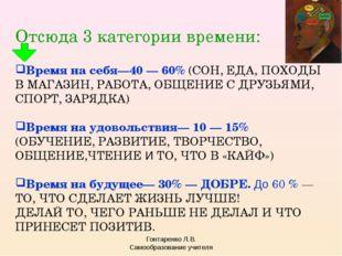 Отсюда 3 категории времени:  Время на себя—40 — 60% (СОН, ЕДА, ПОХОДЫ В МАГА