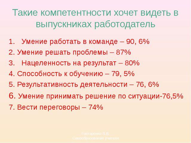Такие компетентности хочет видеть в выпускниках работодатель Умение работать...