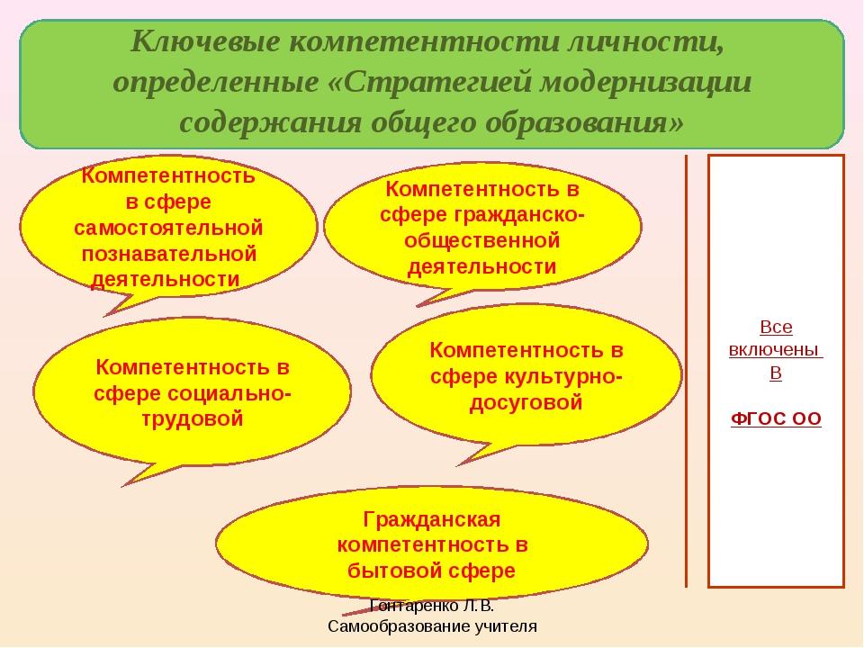 Ключевые компетентности личности, определенные «Стратегией модернизации соде...