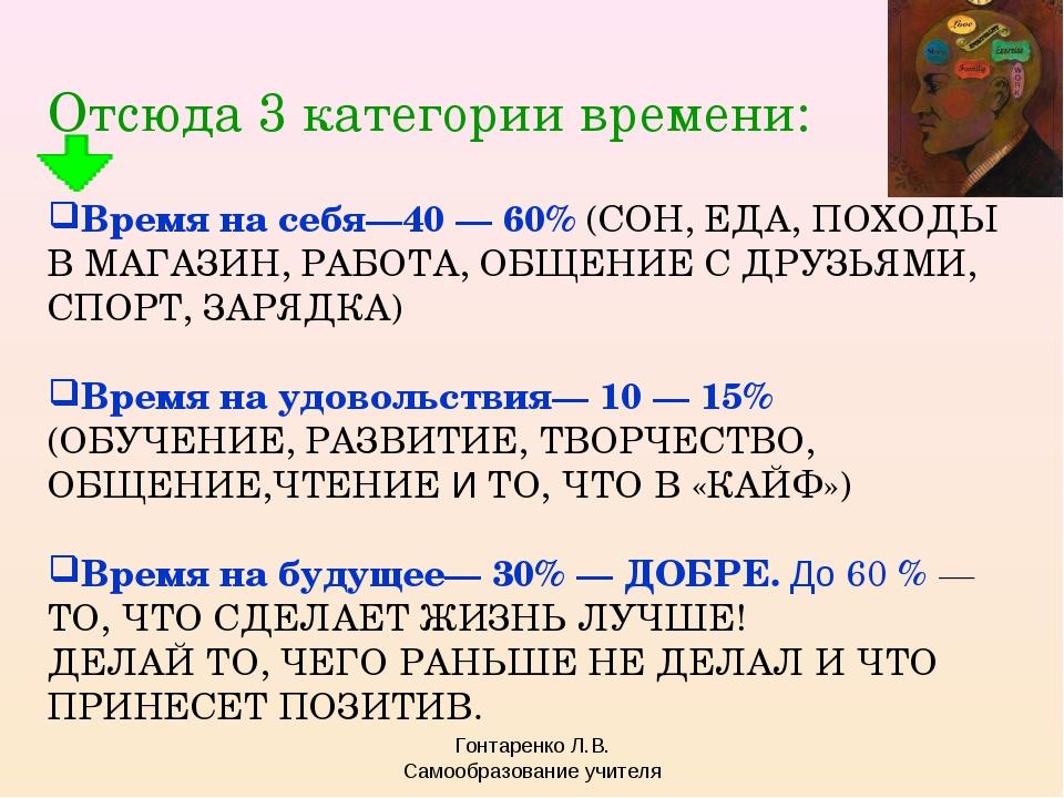 Отсюда 3 категории времени:  Время на себя—40 — 60% (СОН, ЕДА, ПОХОДЫ В МАГА...