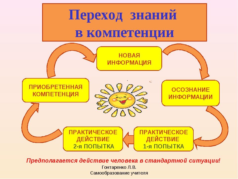 ПРИОБРЕТЕННАЯ КОМПЕТЕНЦИЯ ОСОЗНАНИЕ ИНФОРМАЦИИ ПРАКТИЧЕСКОЕ ДЕЙСТВИЕ 1-я ПОПЫ...