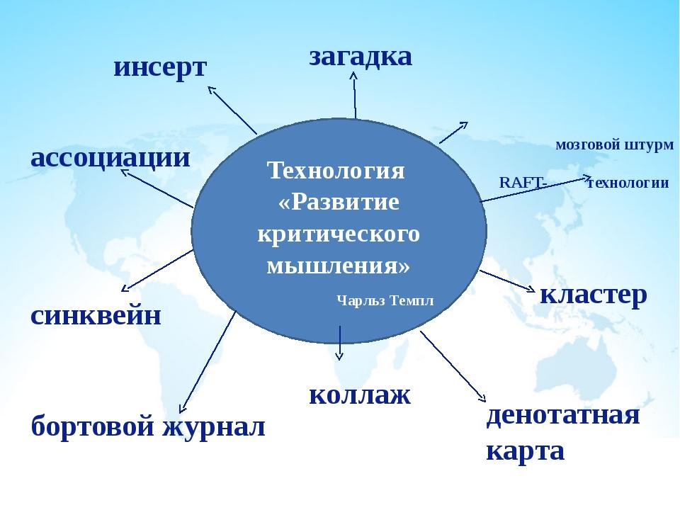 мозговой штурм RAFT- технологии Технология «Развитие критического мышления»...