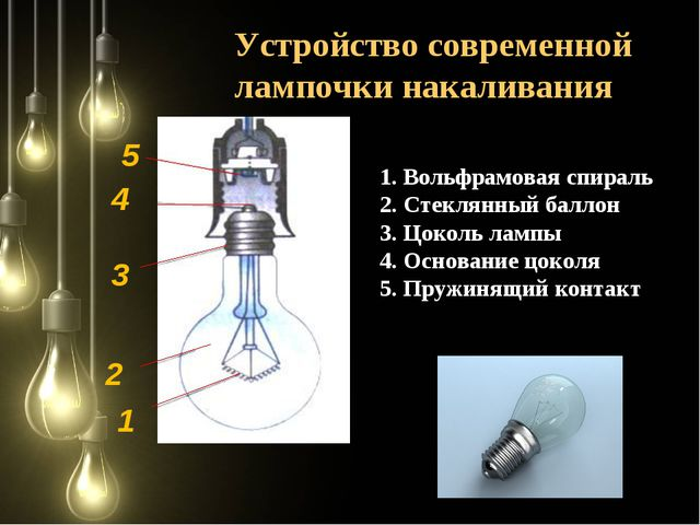 Устройство современной лампочки накаливания 5 4 3 2 1 1. Вольфрамовая спираль...