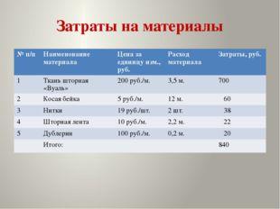 Затраты на материалы №п/п Наименование материала Цена за единицуизм.,руб. Рас