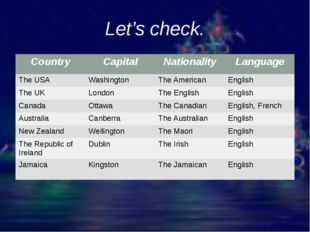Let's check. Country Capital Nationality Language The USA Washington The Amer