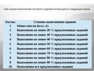 При оценке выполнения тестового задания используется следующая шкала Баллы