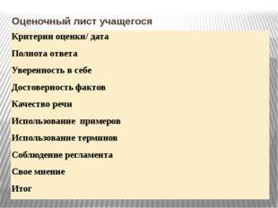 Оценочный лист учащегося Критерии оценки/ дата Полнота ответа Уверенность в с