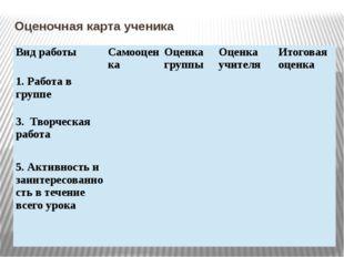 Оценочная карта ученика Вид работы Самооценка Оценка группы Оценка учителя Ит