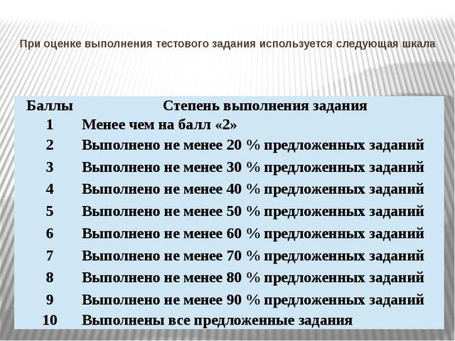 При оценке выполнения тестового задания используется следующая шкала Баллы ...