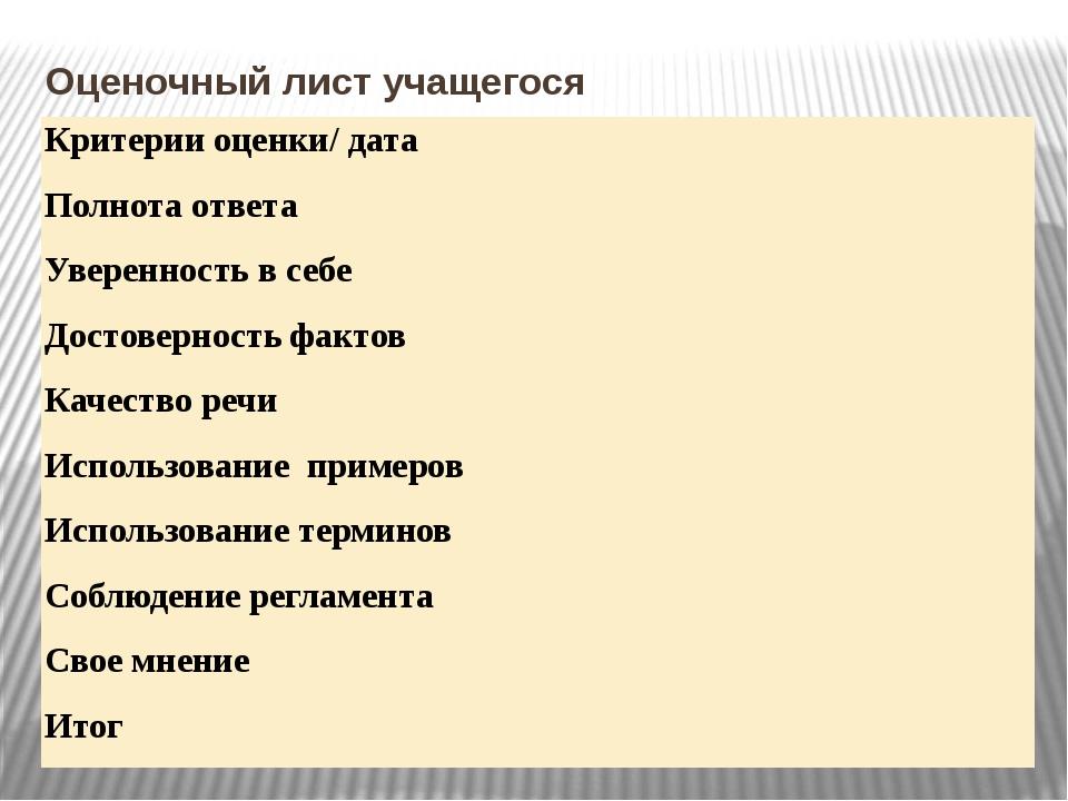 Оценочный лист учащегося Критерии оценки/ дата Полнота ответа Уверенность в с...