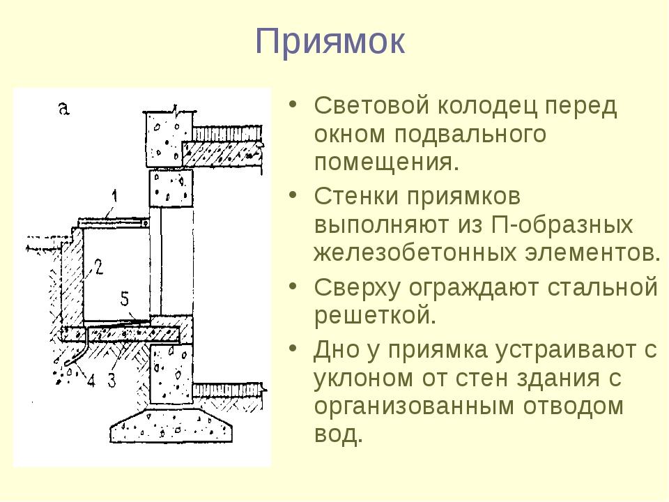 устройство приямка окна цокольного этажа