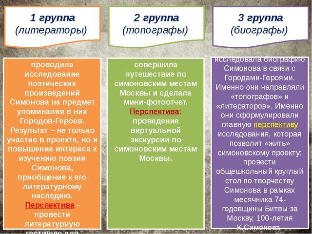 1 группа (литераторы) 2 группа (топографы) 3 группа (биографы) проводила иссл...