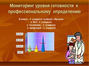 Мониторинг уровня готовности к профессиональному определению В классе – 9 уча