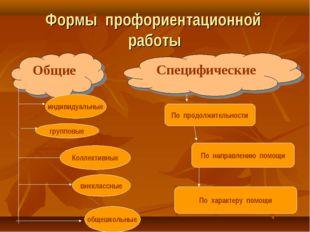 Формы профориентационной работы Общие Специфические индивидуальные групповые