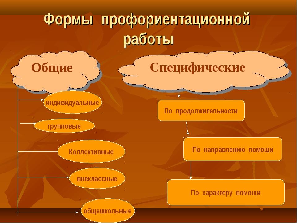 Формы профориентационной работы Общие Специфические индивидуальные групповые...