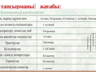 4 тапсырманың жауабы: Астана, Петропавл, Көкшетау, Қостанай, Павлодар. Қостан